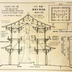 梁思成手绘图像中国建筑师